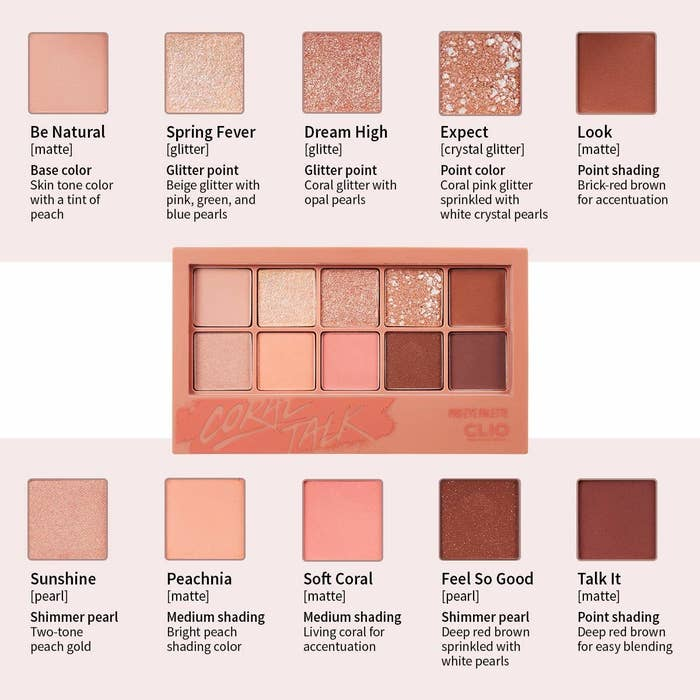 a chart naming all the shades inside the palette