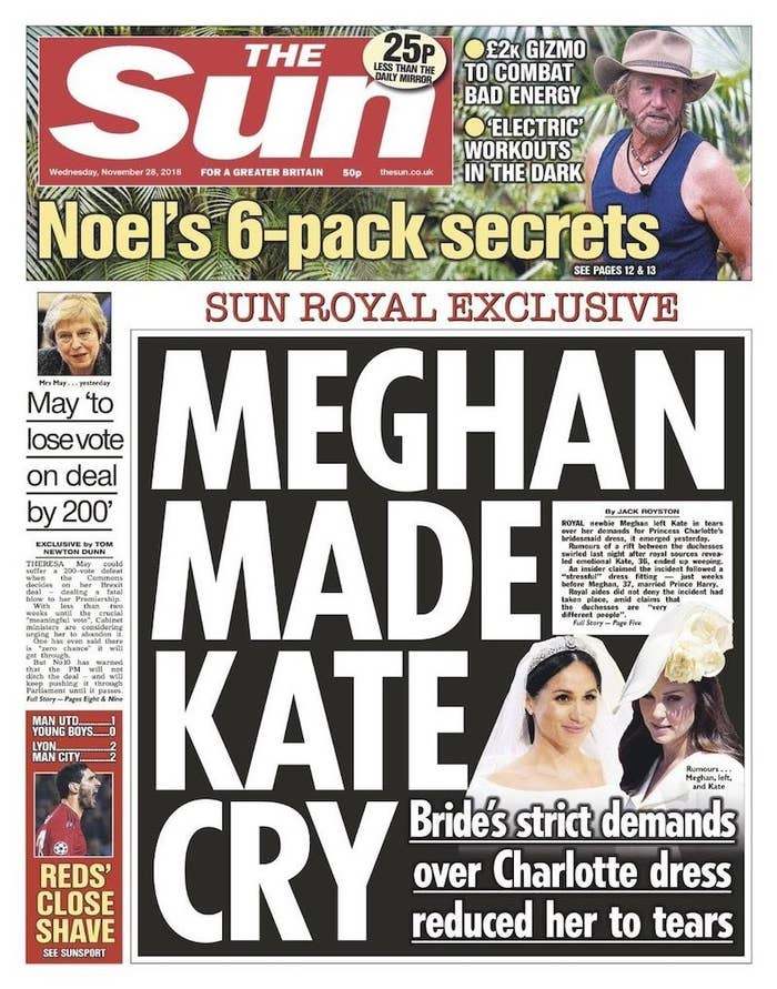 Meghan Markle Said Kate Middleton Made Her Cry During Wedding Planning