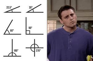 "On the left, various angles, and on the right, Joey from ""Friends"" furrowing his brows in confusion"