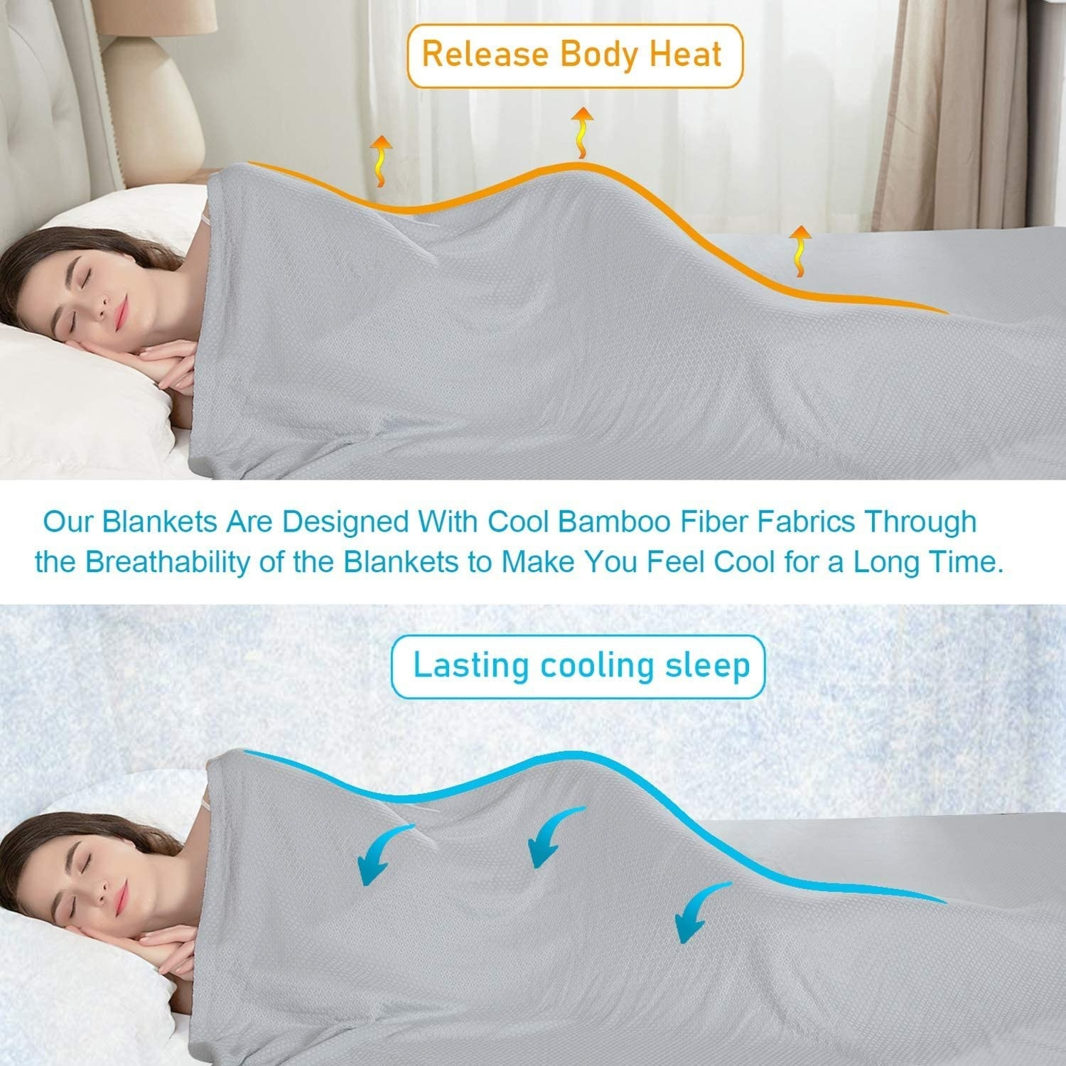 Model sleeping on a bed under the blanket with graphics showing how it releases body heat and is breathable to keep you cool when sleeping