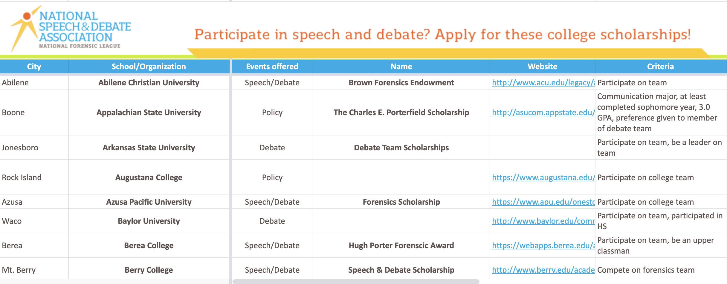 Spreadsheet of speech and debate team scholarships