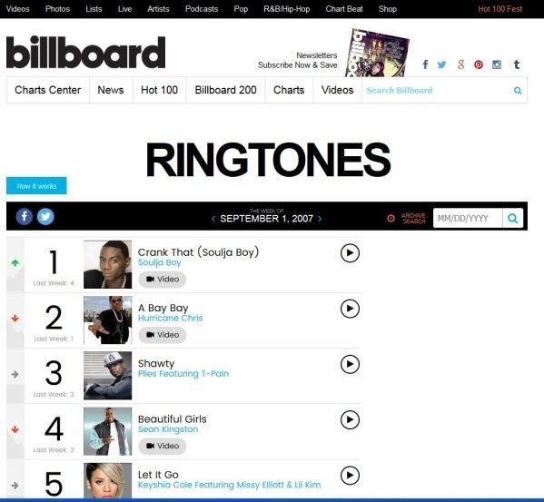 A screen shot of Billboard's Sept. 2007 Ringtones chart
