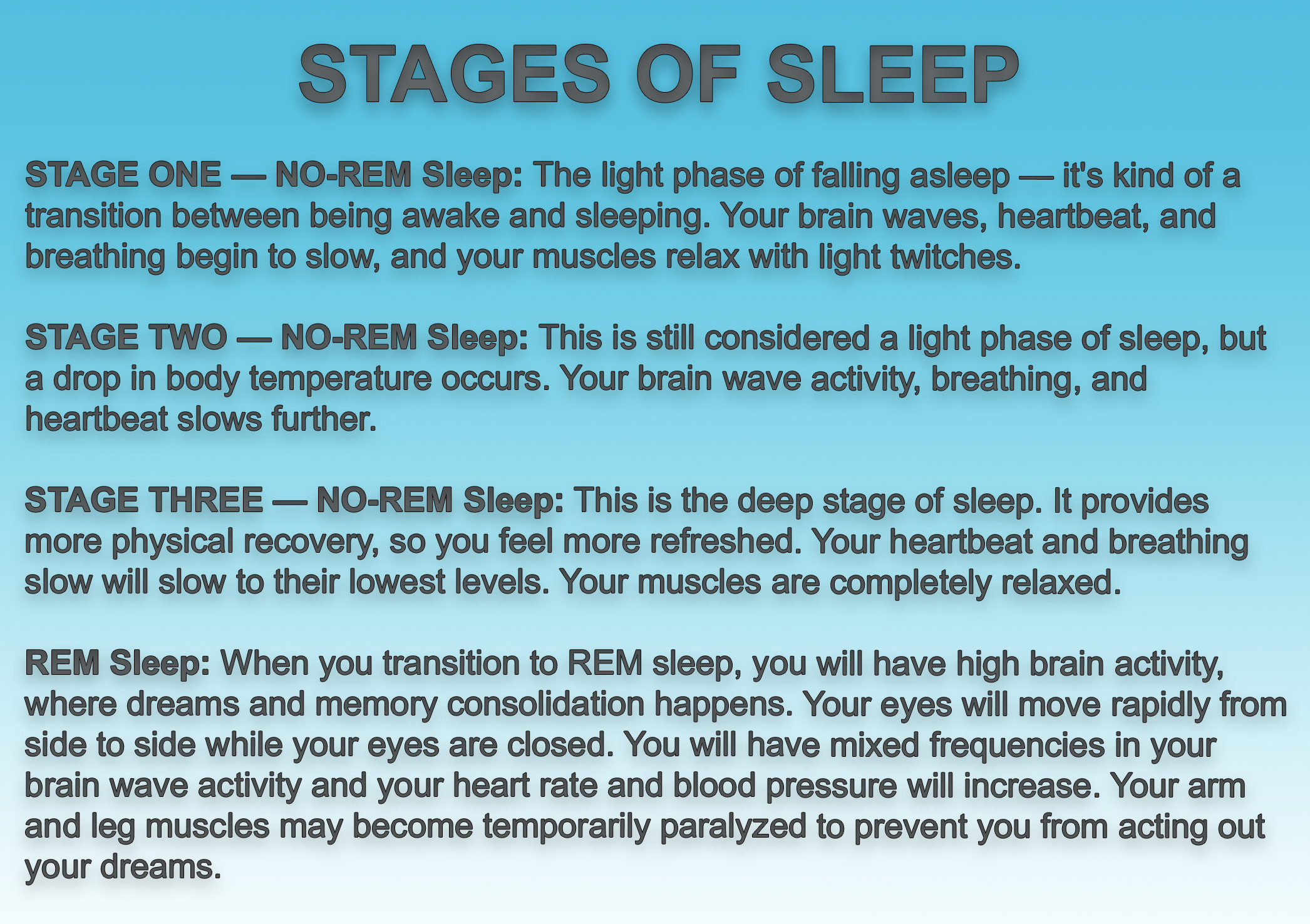 STAGE ONE — no-REM Sleep: The light phase of falling asleep — it's kind of a transition between being awake and sleeping. Your brain waves, heartbeat, and breathing begin to slow, and your muscles relax with light twitches.