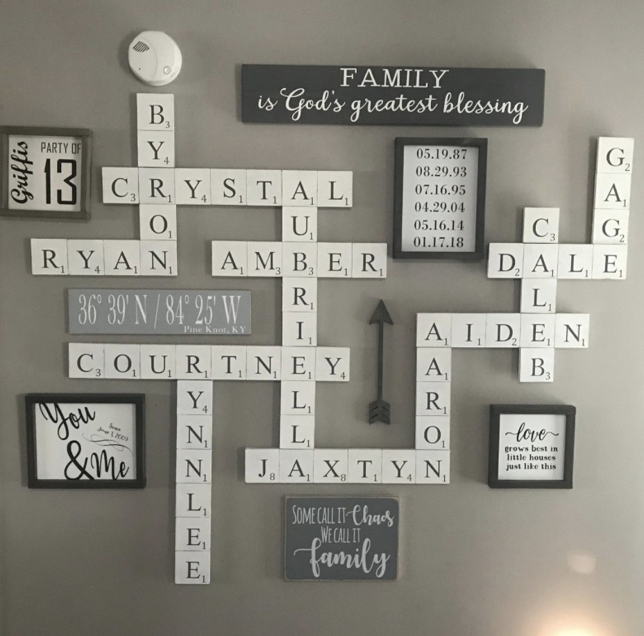 The scrabble pieces on a wall