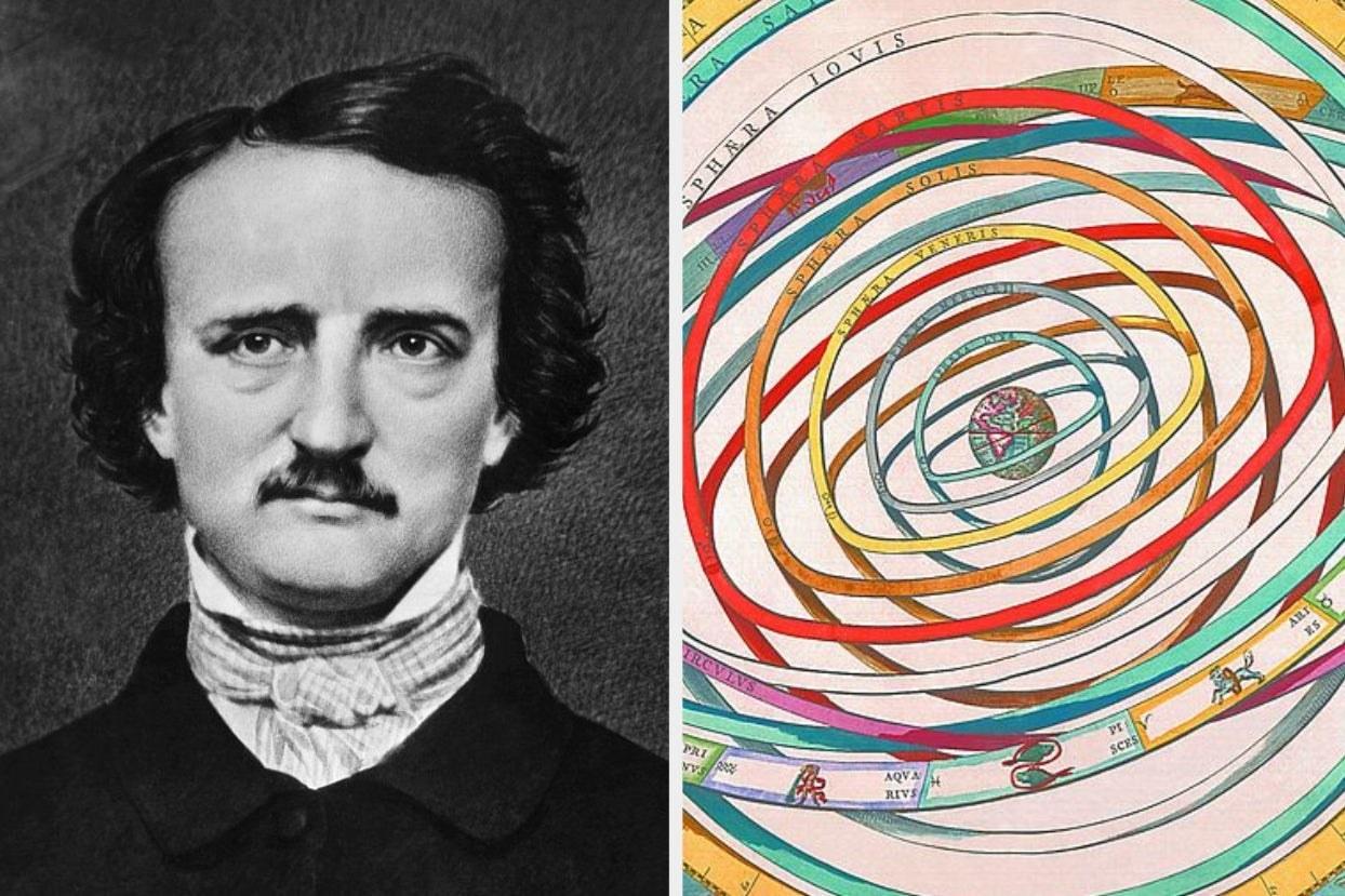 Edgar Allan Poe and the zodiac