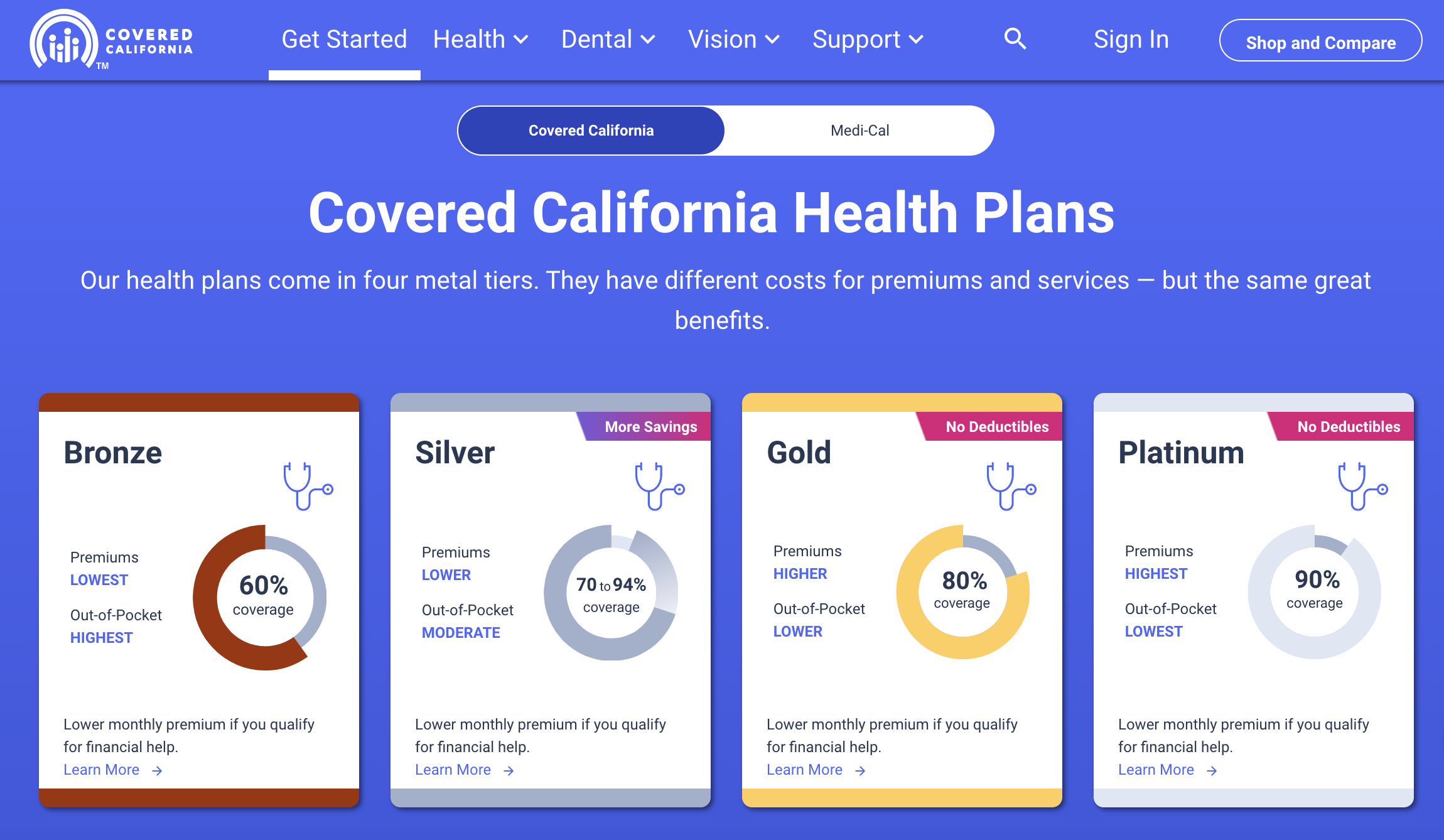 Bronze, silver, gold, and platinum tier plans listed on California's healthcare exchange website