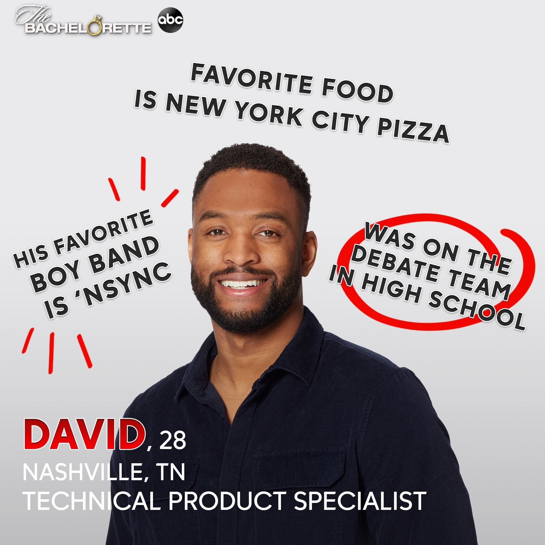 A technical product specialist who was on the debate team in high school and whose favorite food is New York pizza