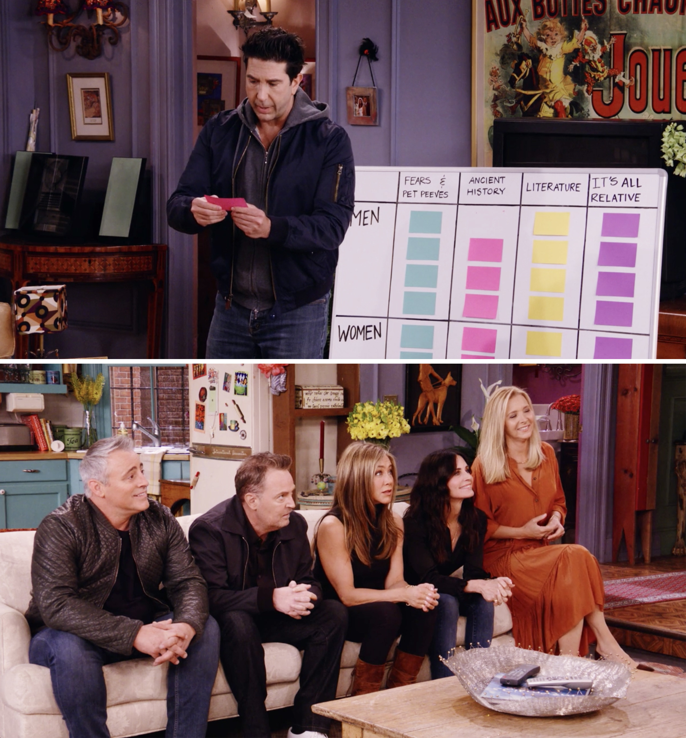 The cast of Friends playing the game for the apartment