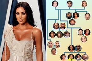 Kim Kardashian next to the Kardashian family tree
