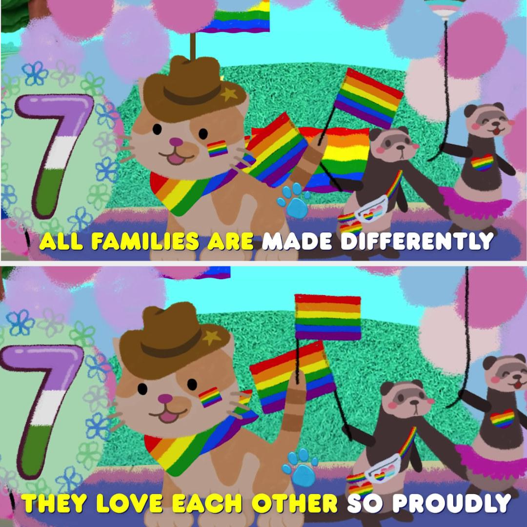 &引用;所有的家庭都是不同的,他们如此自豪地彼此相爱;