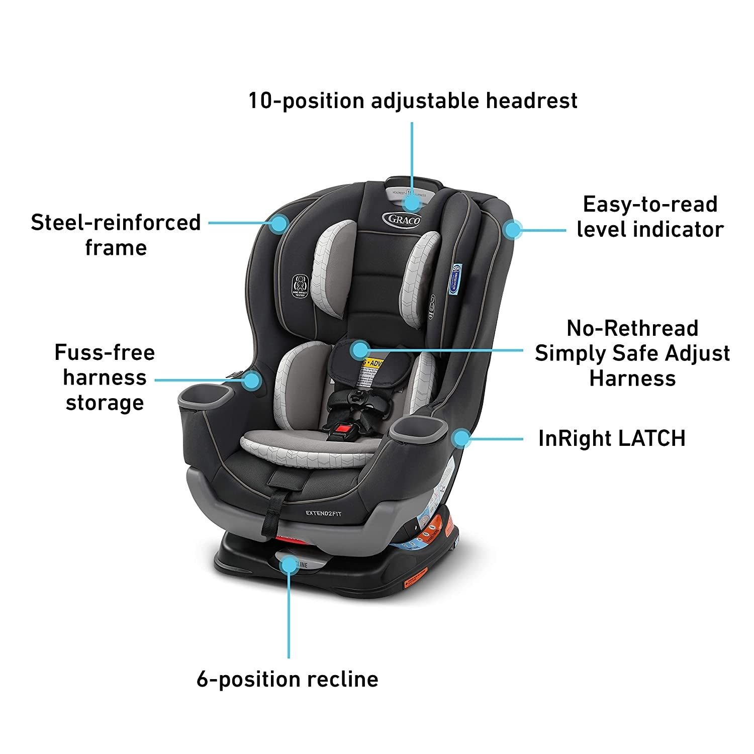 Infographic listing the car seat's features, which include 10 positions for the headrest, an easy to read level indicator, steel reinforced frame, fuss-free harness storage, and more