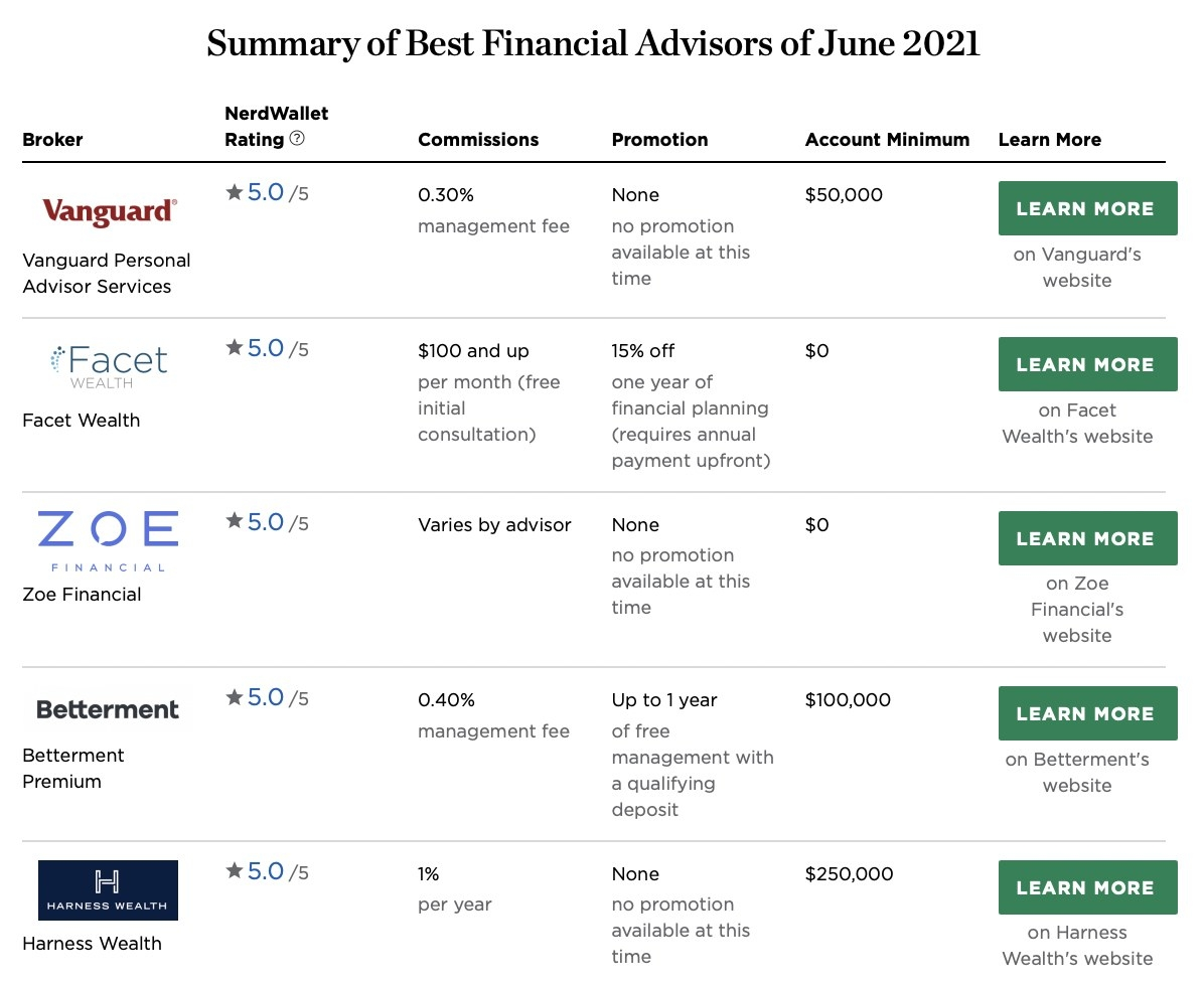 Screenshot of the month's best financial advisers according to Nerdwallet