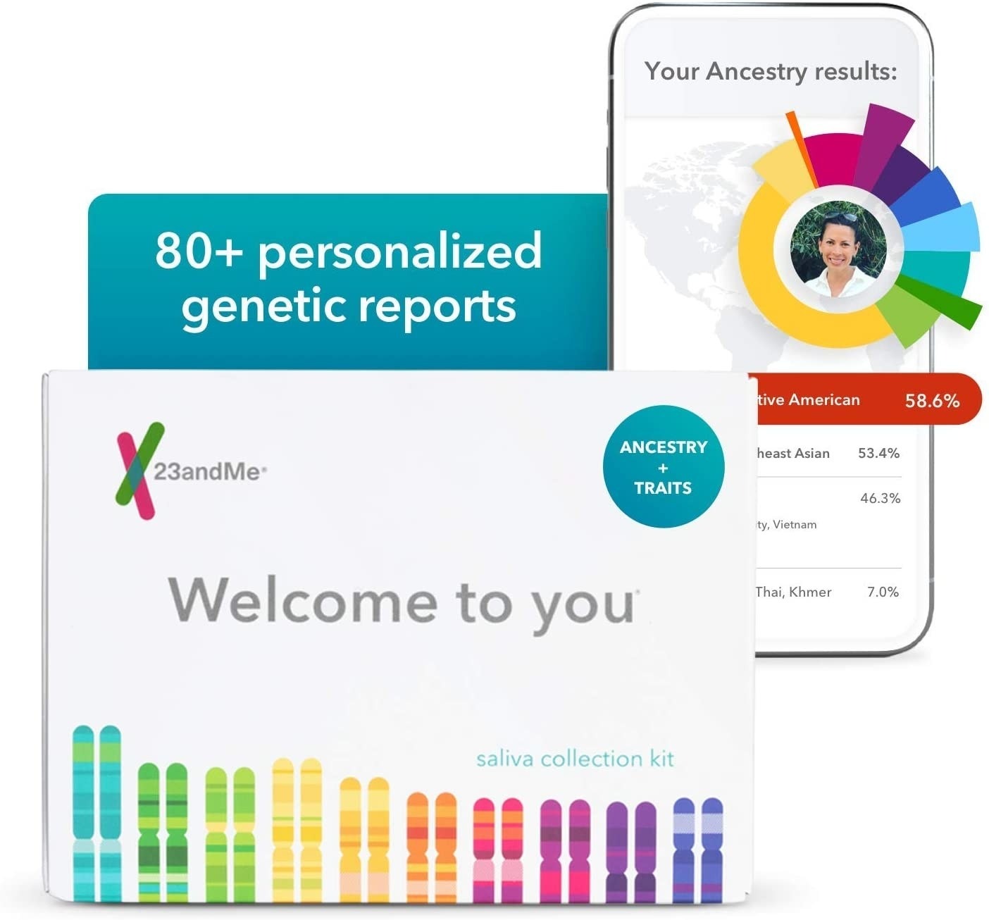 The 23andMe Ancestry + Traits Service kit
