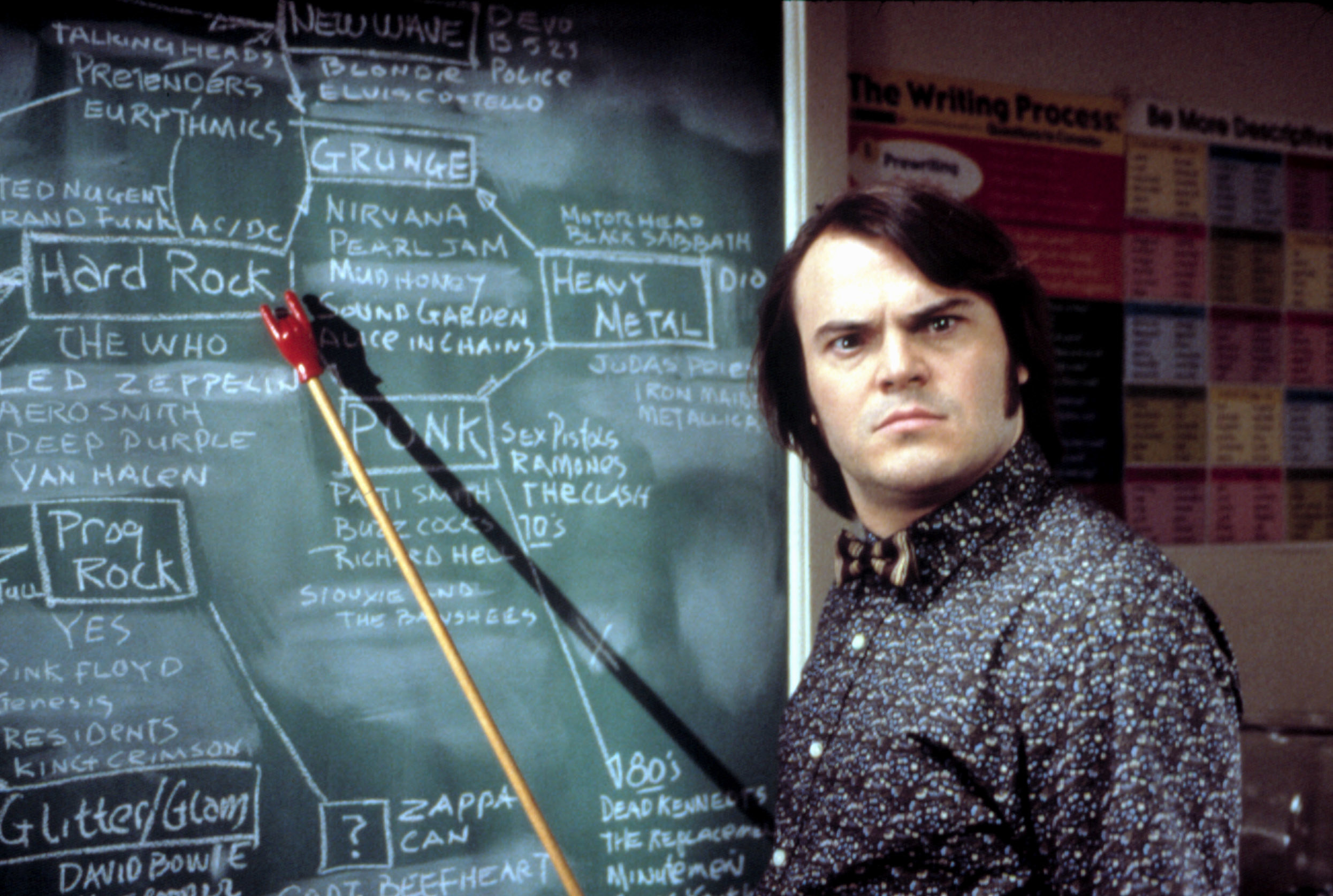 jack black in the movie school of rock standing at a chalkboard