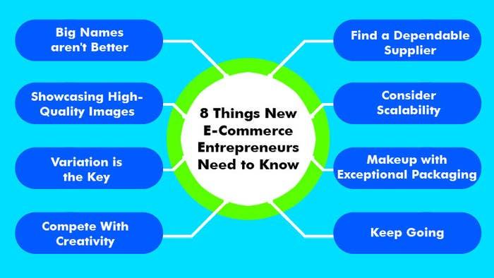 ecommerce enterpreneurs guide