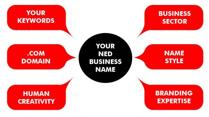 new ecommerce entrepreneurs guide 2021
