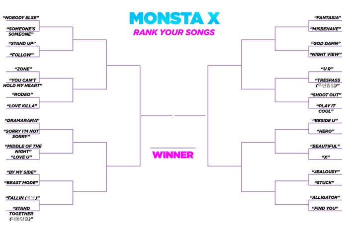 A tournament-style bracket for ranking Monsta X's songs