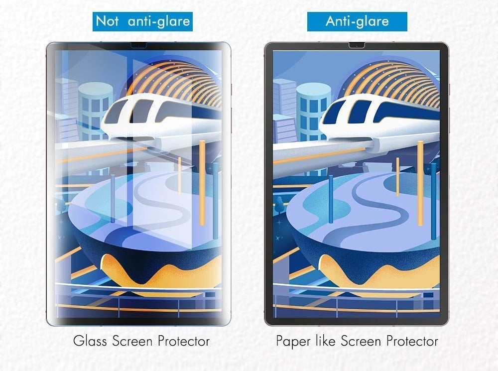 A comparison between a normal glass screen protector and the anti-glare screen guard. The glass protector reflects light, making it hard to see the screen. The anti-glare screen is clear and easy to read.