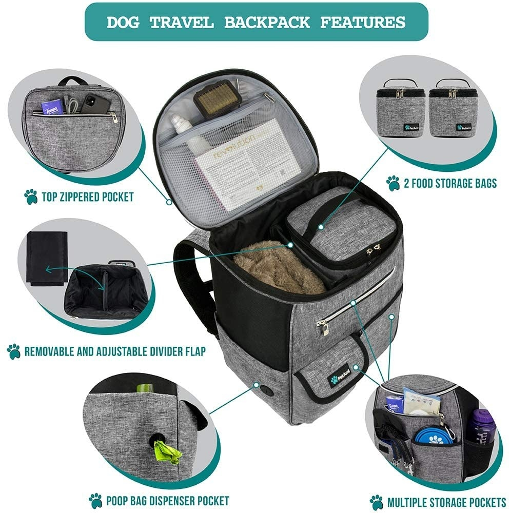 a diagram that shows the features of the dog backpack