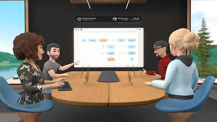 3D animated avatars around a virtual conference table