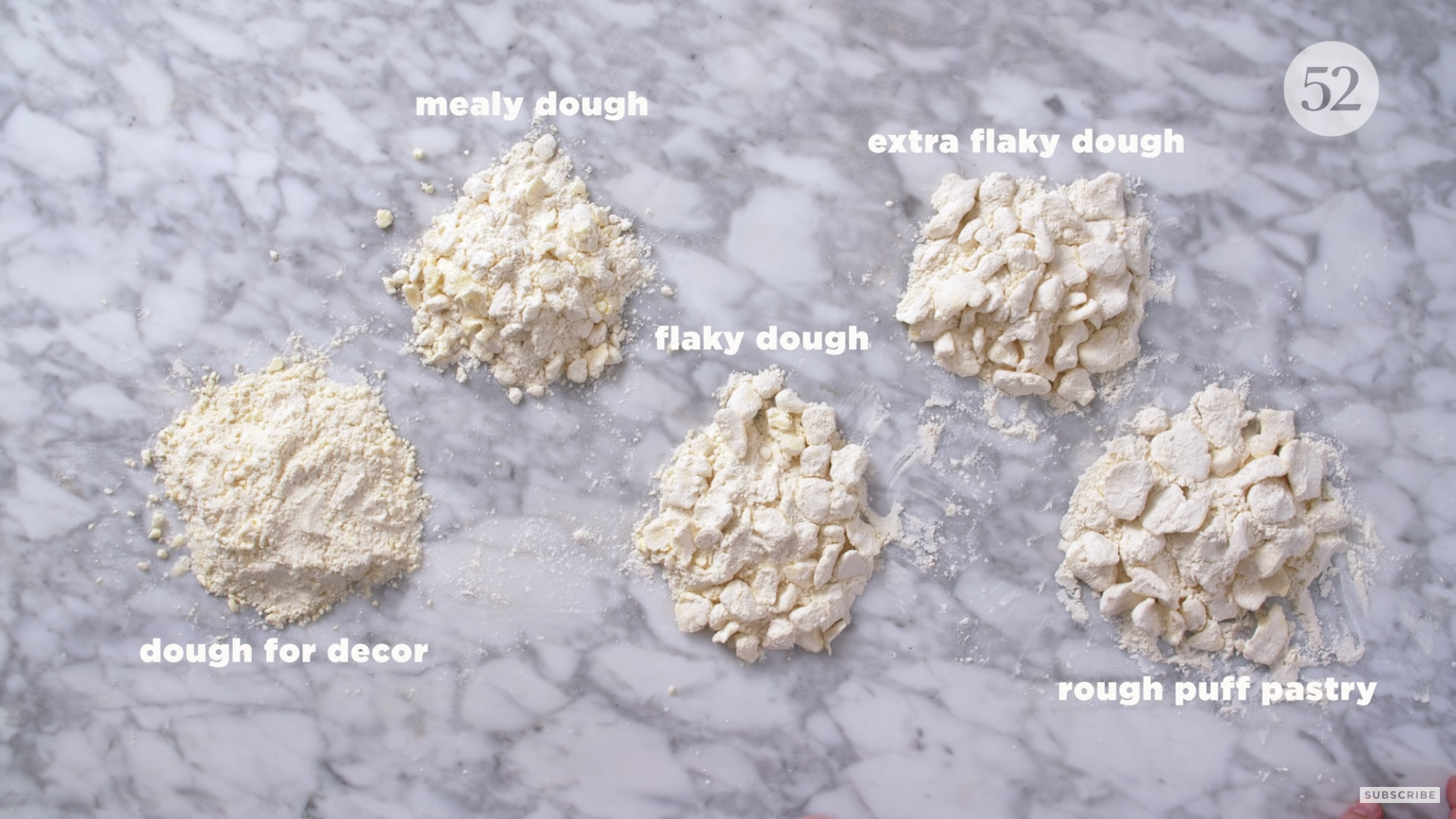 different combinations of flour and butter, with the butter in different pieces