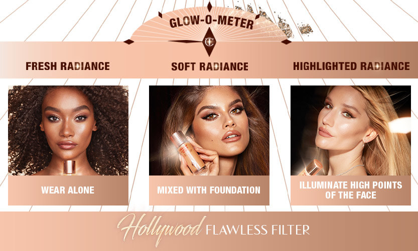 three models wearing the filter product in three different ways