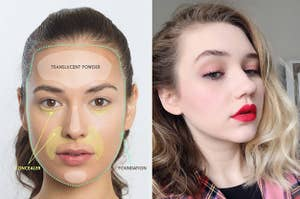 A map of where to apply face products / the author with blush and red lipstick on
