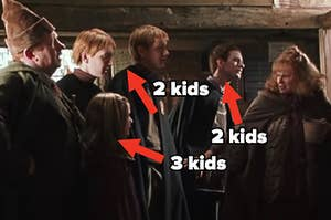 Weasley family with how many kids they each have in the future