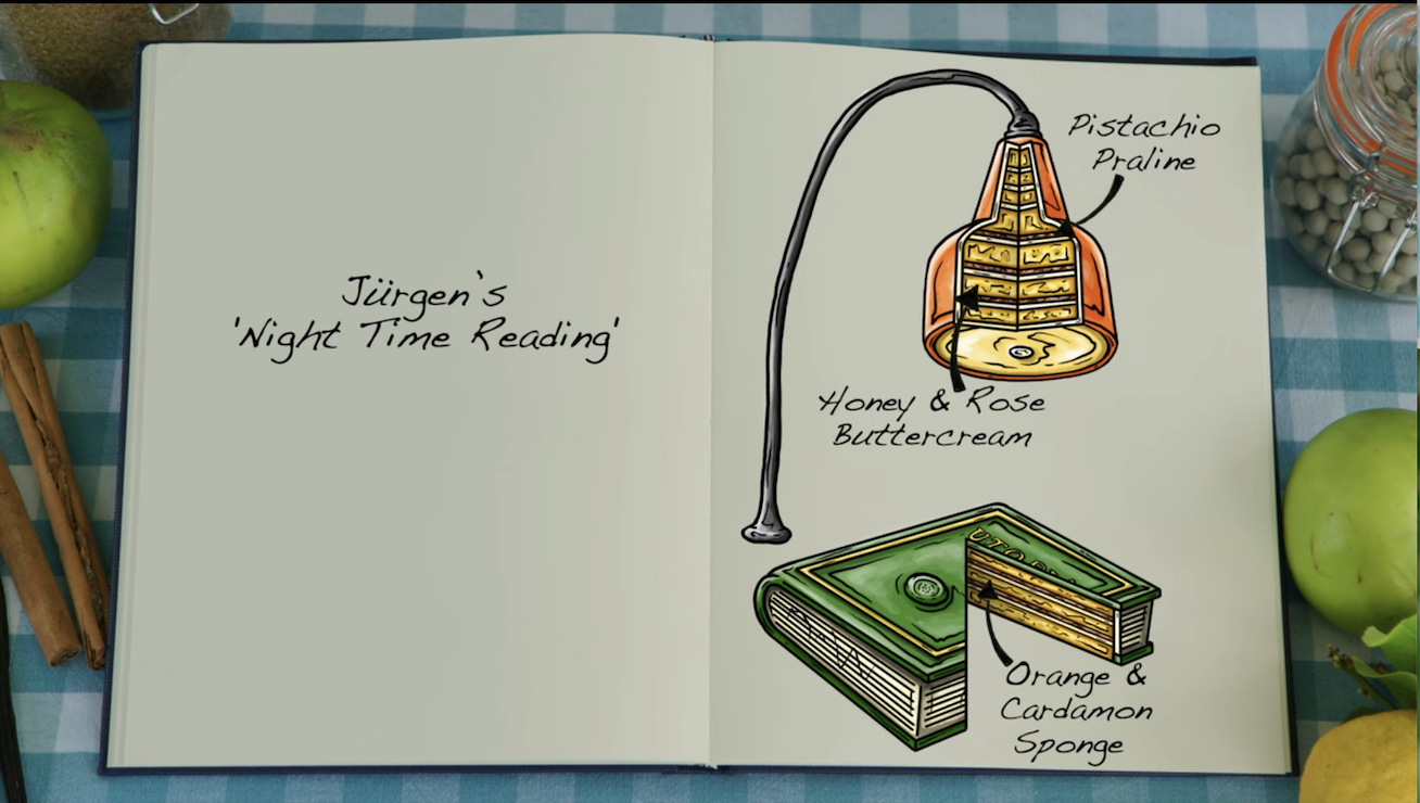 A sketch of Jurgen's Night time reading cake, with a lamp cake and a cake shaped to look like a book