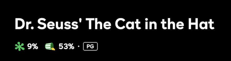 Dr. Seuss' The Cat in the Hat, with a 9% Rotten Tomatoes score