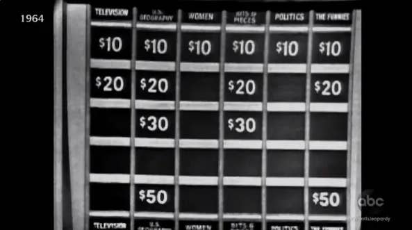 """A 1964 game board from """"Jeopardy!"""""""