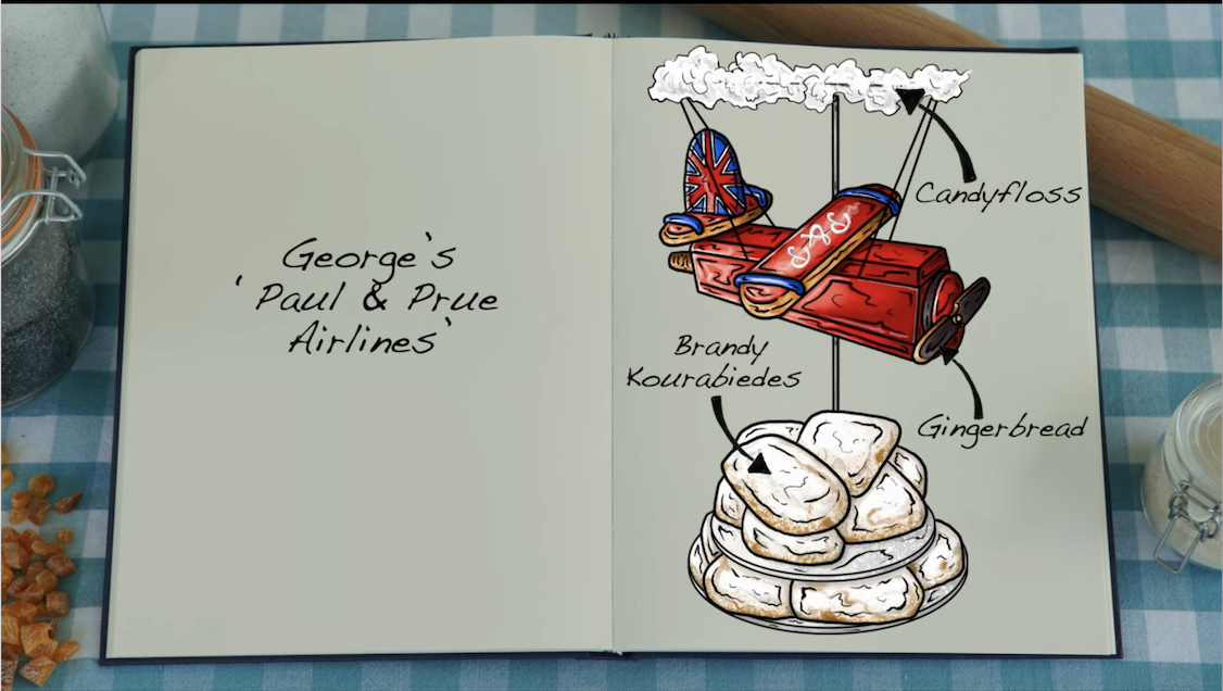 The sketch of George's model plane biscuit