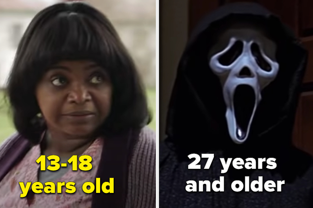 It's Kinda Scary How Well I Can Guess Your Age Group Based On Your Horror Movie Marathon
