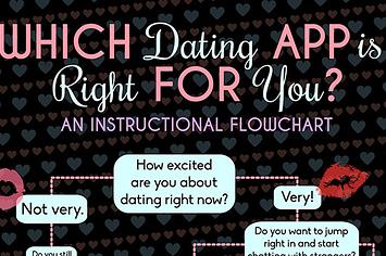 Dating app flowchart