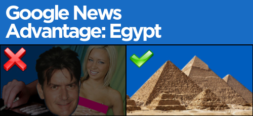 Egypt vs  Charlie Sheen: Which Do You Care About More?