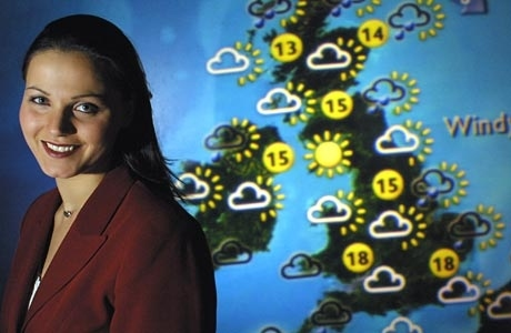 Weather Personality - Meteorology