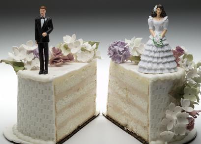 1914: Ban divorce