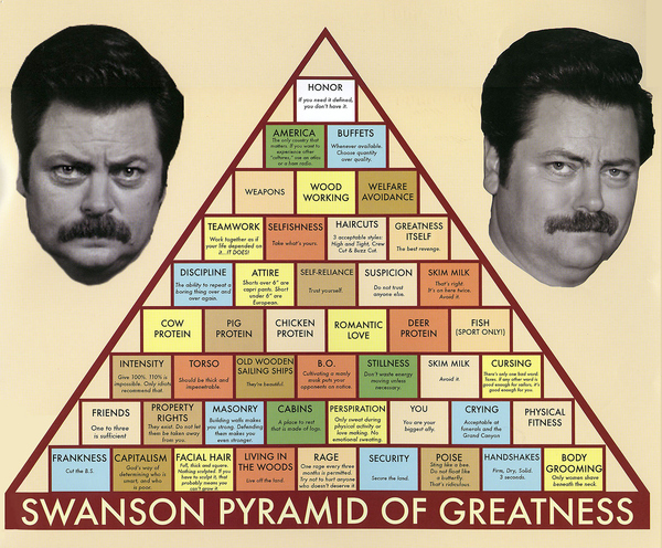 5) Ron Swanson Pyramid Of Greatness Poster / $19.99
