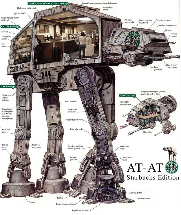 Order a Grande Doubleshot Latte with 2 % Tauntaun Milk. Enjoy the acoustic musical stylings of an up and coming indie Mos Eisley Cantina band. All while looking for the pesky Rebel Alliance and their hidden base.