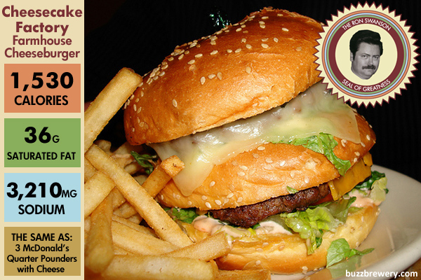 Cheesecake Factory: Farmhouse Cheeseburger