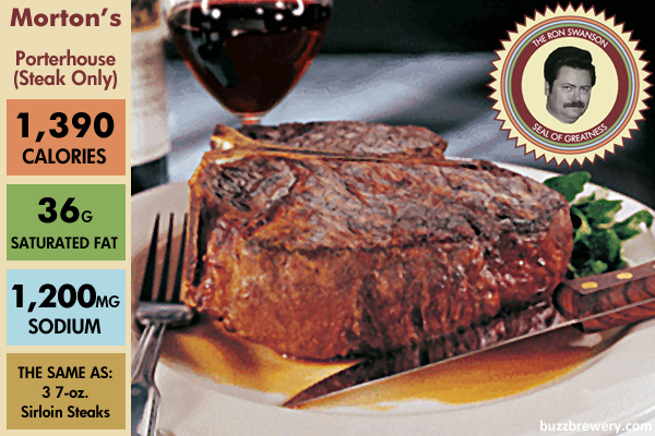 Morton's: Porterhouse (Steak Only)