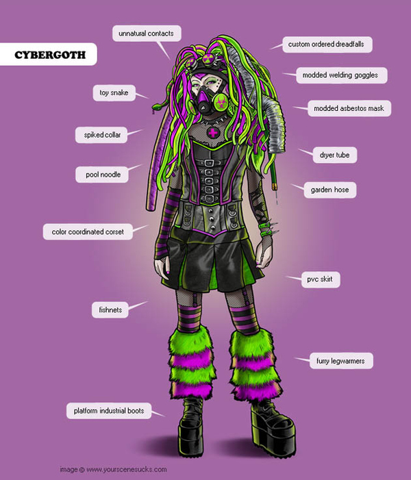 Often considered the neon pink-headed step child of the goth community, the over-the-top fashion ...