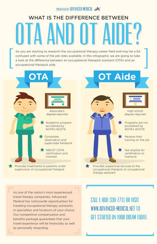 Occupational Therapy Assistant Vs Aide