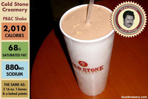 Cold Stone Creamery: PB&C Shake