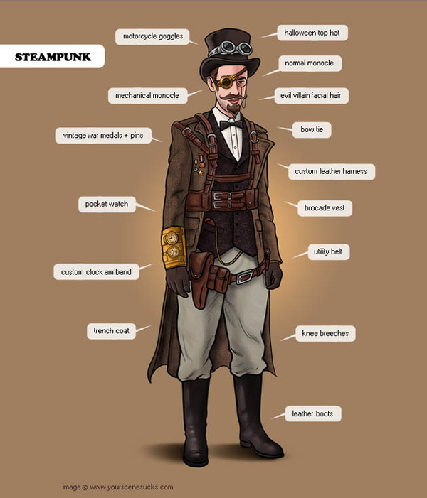 Deep seeded in 19th century Victorian fashion combined with a western sci-fi twist, the Steampunk...