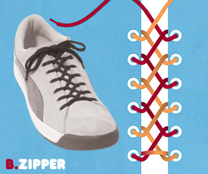 different types of putting shoe laces