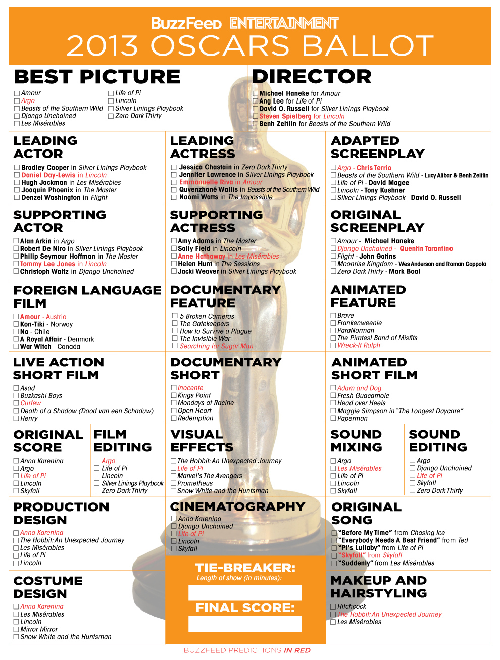 2017 Oscar Nominee Odds - Get Your Ballots Ready