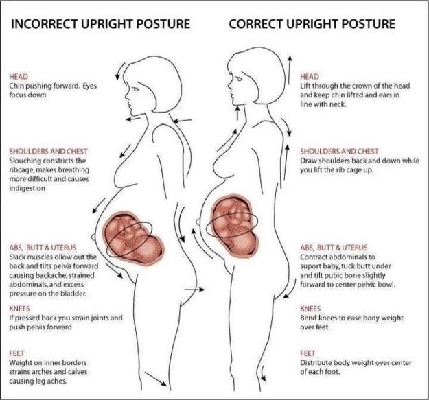 Practice your posture.
