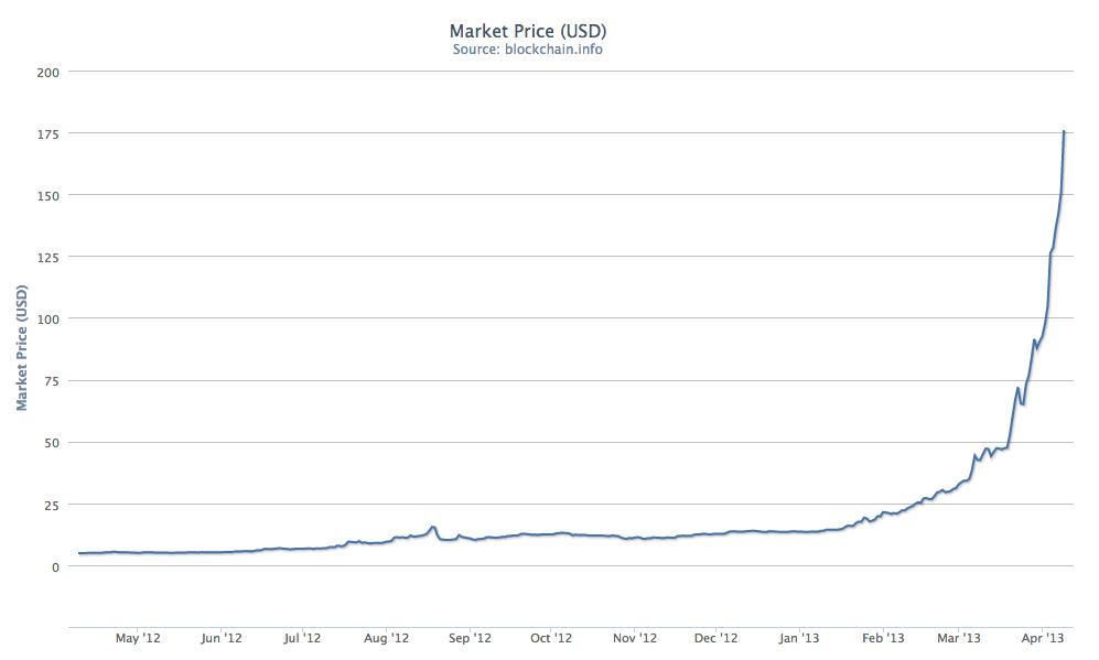 The New Bitcoin Millionaires