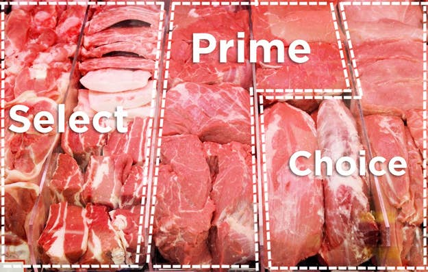 """There's a big difference in the quality of cuts of meat. The meat industry gives everything a fancy name, so stick with the """"Prime"""" and """"Choice"""" cuts, otherwise you'll spend more time chewing than enjoying."""
